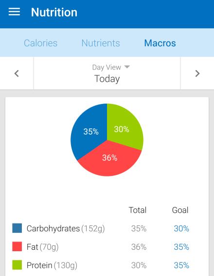 nutrition-macros