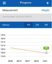 Track weight over time - track your nutrition