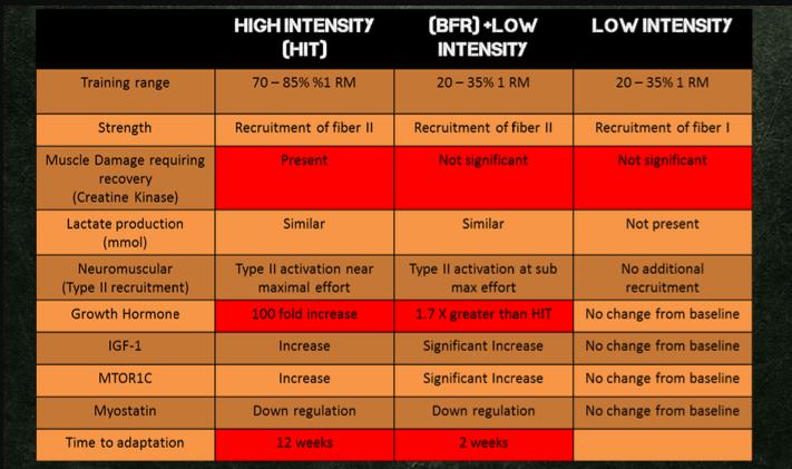 BFR Summary